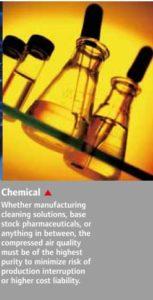Máy nén khí không dầu Ingersoll Rand-hóa chất