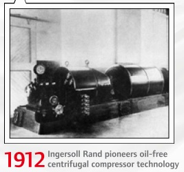 May nen khi khong dau Ingersoll Rand 1912